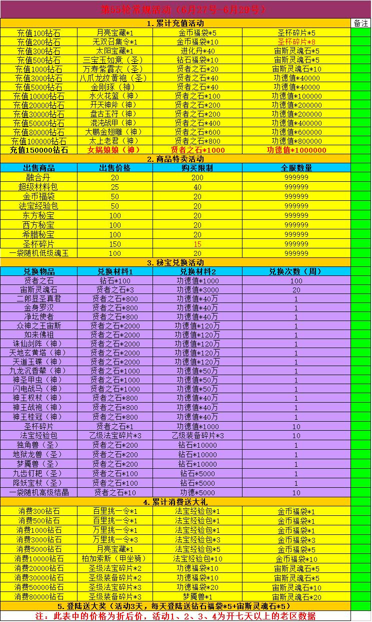 《童话大乱斗》常规活动6.27~6.29